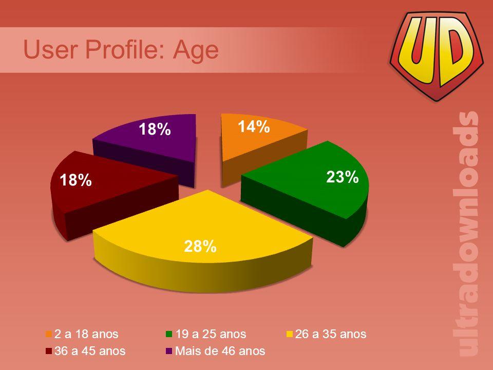 User Profile: Schollarship