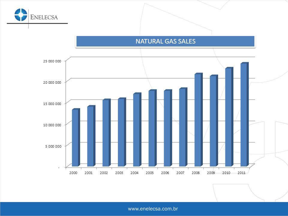 Business Plan 2011-2015 (US$ bilhões) Segmentos InvestimentosPN 2011-2015 % InvestimentosPN 2010-14 % Exploração e Produção 127,557%118,8 53% Refino,