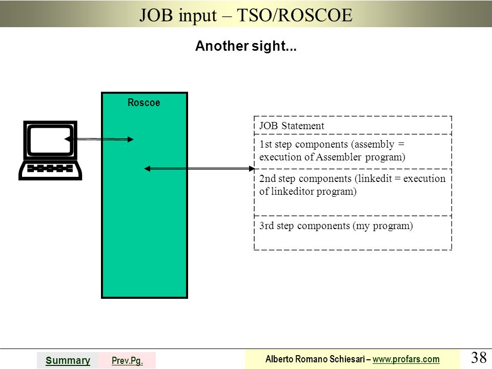 38 Summary Prev.Pg. Alberto Romano Schiesari – www.profars.comwww.profars.com JOB input – TSO/ROSCOE Another sight... Roscoe JOB Statement 1st step co