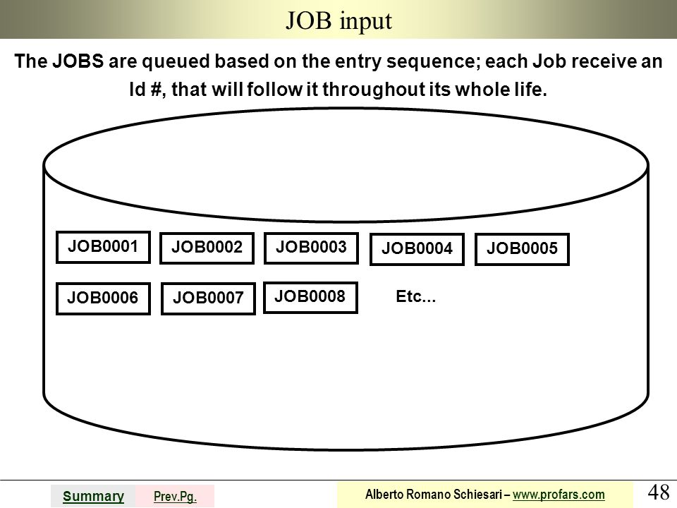 48 Summary Prev.Pg. Alberto Romano Schiesari – www.profars.comwww.profars.com JOB input The JOBS are queued based on the entry sequence; each Job rece