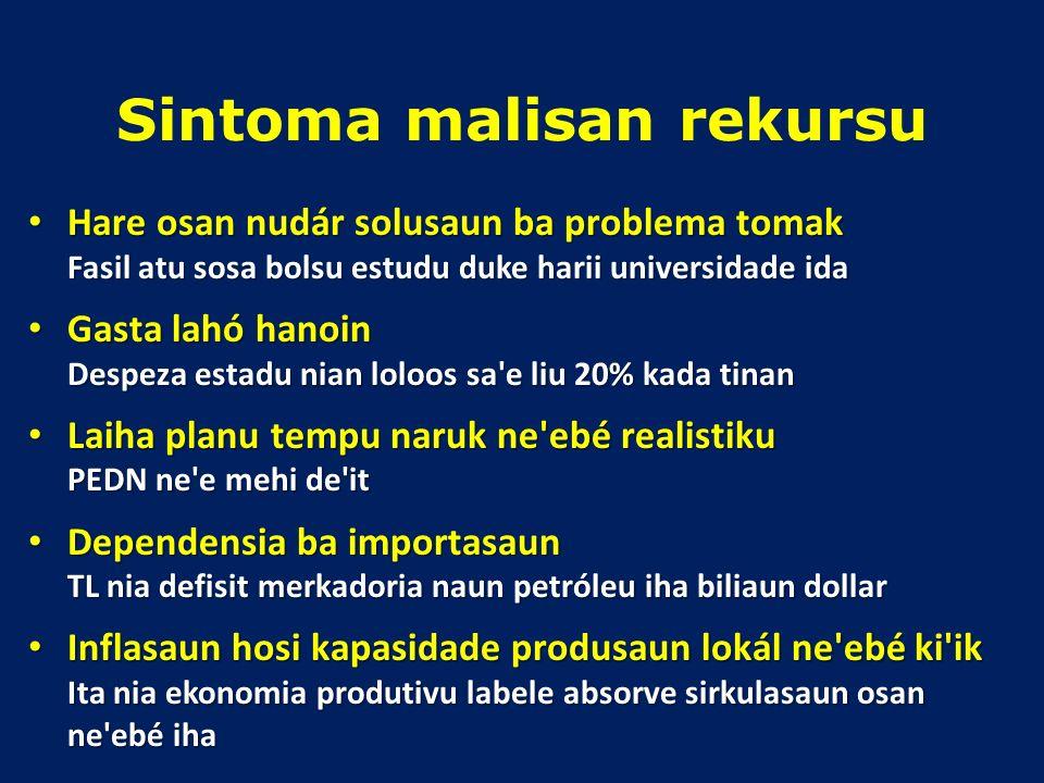 Sintoma ba dependénsia petróleu La prioritiza setór produtivu La rekoñese katak rezerva petróleu sei maran Importa atu substitui, ba tempu badak de'it