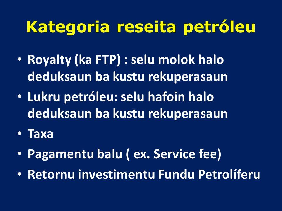Reseita tomak hosi atividade petrolíferu nian tenke ba Fundu diretamente.