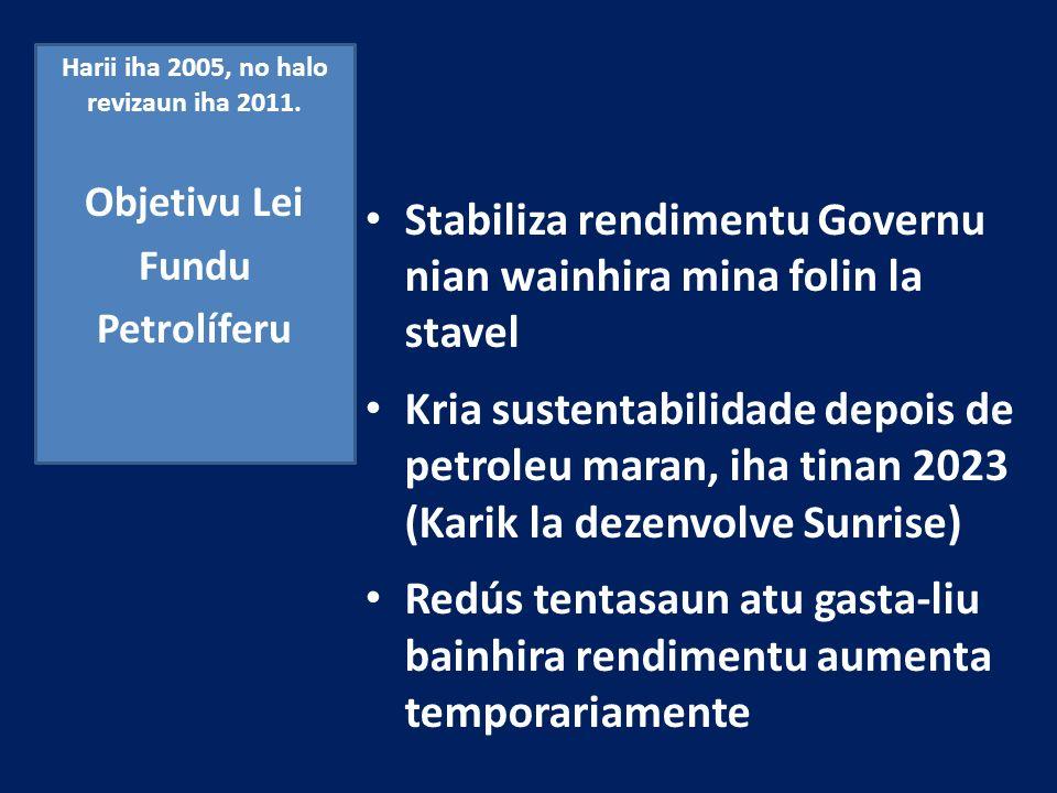 Lei Fundu Petrolíferu 1.Sem prejuízo do disposto no n.º 3 do artigo 6.º, os únicos débitos autorizados ao Fundo Petrolífero são transferências electró