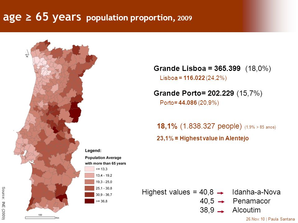 26.Nov.10 | Paula Santana Highest values = 40,8 Idanha-a-Nova 40,5 Penamacor 38,9 Alcoutim Grande Lisboa = 365.399 (18,0%) Lisboa = 116.022 (24,2%) Grande Porto= 202.229 (15,7%) Porto= 44.086 (20,9%) age 65 years population proportion, 2009 Source: INE (2009) 18,1% (1.838.327 people) (1,9% > 85 anos) 23,1% = Highest value in Alentejo