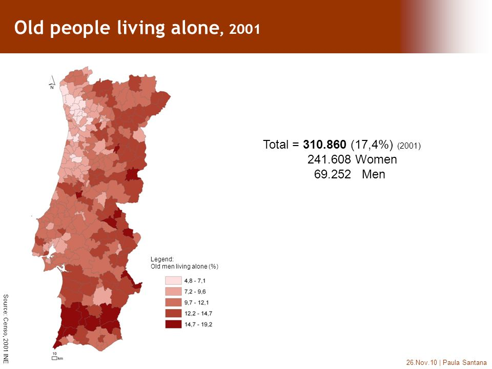 26.Nov.10 | Paula Santana Old people living alone, 2001 Total = 310.860 (17,4%) (2001) 241.608 Women 69.252 Men Source: Censo, 2001 INE Legend: Old me