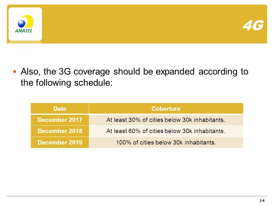 4G Also, the 3G coverage should be expanded according to the following schedule: 14 DateCobertura December 2017At least 30% of cities below 30k inhabitants.