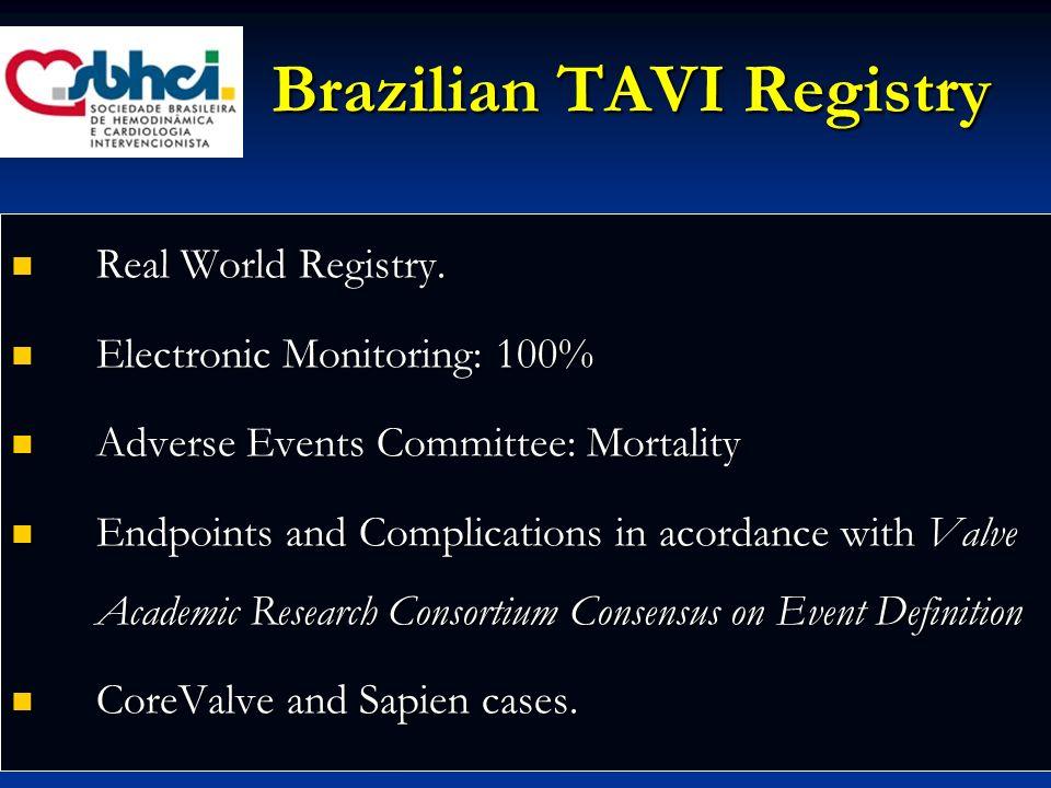 TAVI Registry: Inclusion SBHCI TAVI Registry: 50% of all cases in Brazil and 66% of all CoreValve / Sapien