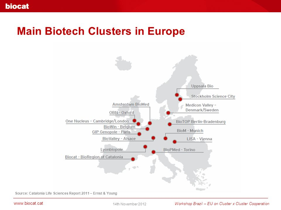 www.biocat.cat Workshop Brazil – EU on Cluster x Cluster Cooperation 14th November 2012 Main Biotech Clusters in Europe Source: Catalonia Life Sciences Report 2011 – Ernst & Young