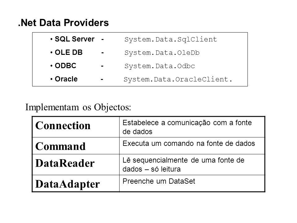 .Net Data Providers SQL Server - System.Data.SqlClient OLE DB - System.Data.OleDb ODBC - System.Data.Odbc Oracle - System.Data.OracleClient.
