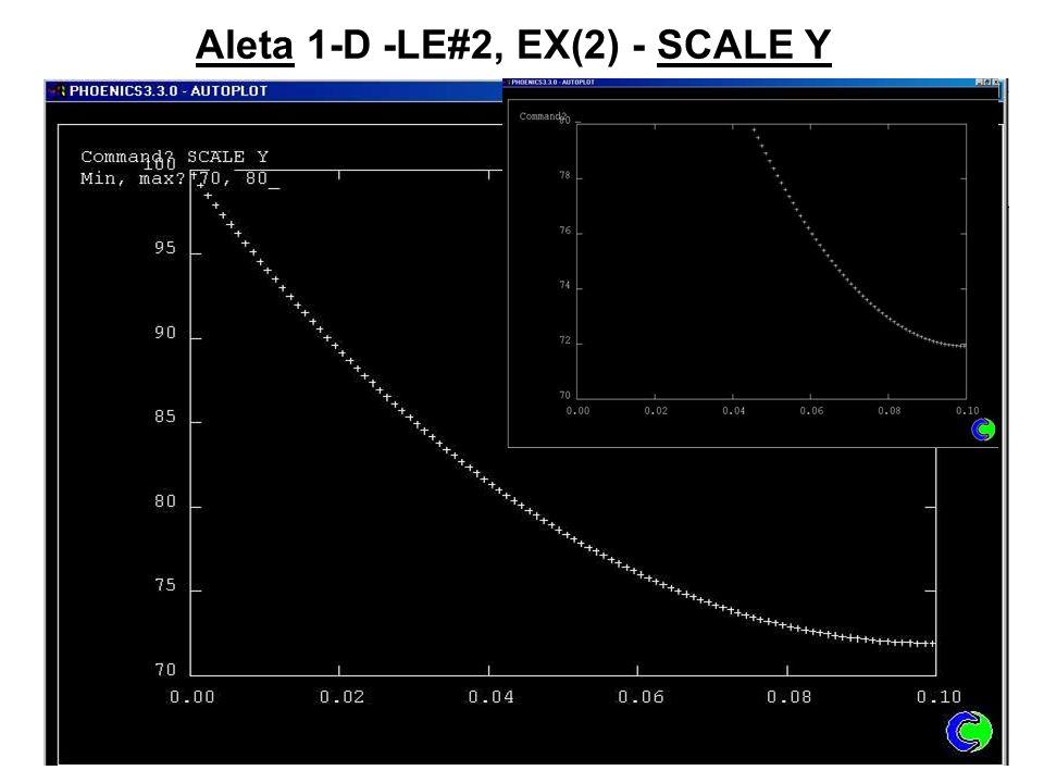 Aleta 1-D -LE#2, EX(2) - SCALE Y