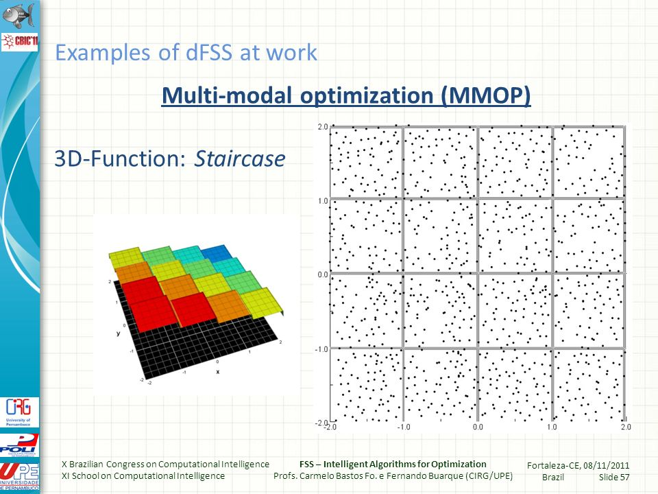Multi-modal optimization (MMOP) 3D-Function: Staircase Examples of dFSS at work X Brazilian Congress on Computational Intelligence XI School on Computational Intelligence FSS – Intelligent Algorithms for Optimization Profs.