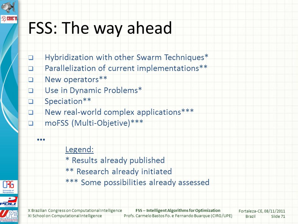 FSS: The way ahead Hybridization with other Swarm Techniques* Parallelization of current implementations** New operators** Use in Dynamic Problems* Speciation** New real-world complex applications*** moFSS (Multi-Objetive)*** … Legend: * Results already published ** Research already initiated *** Some possibilities already assessed X Brazilian Congress on Computational Intelligence XI School on Computational Intelligence FSS – Intelligent Algorithms for Optimization Profs.