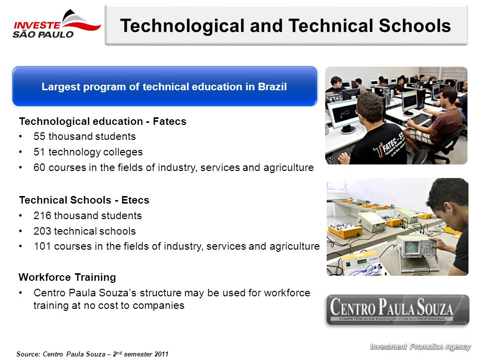 Technological and Technical Schools Technological education - Fatecs 55 thousand students 51 technology colleges 60 courses in the fields of industry,