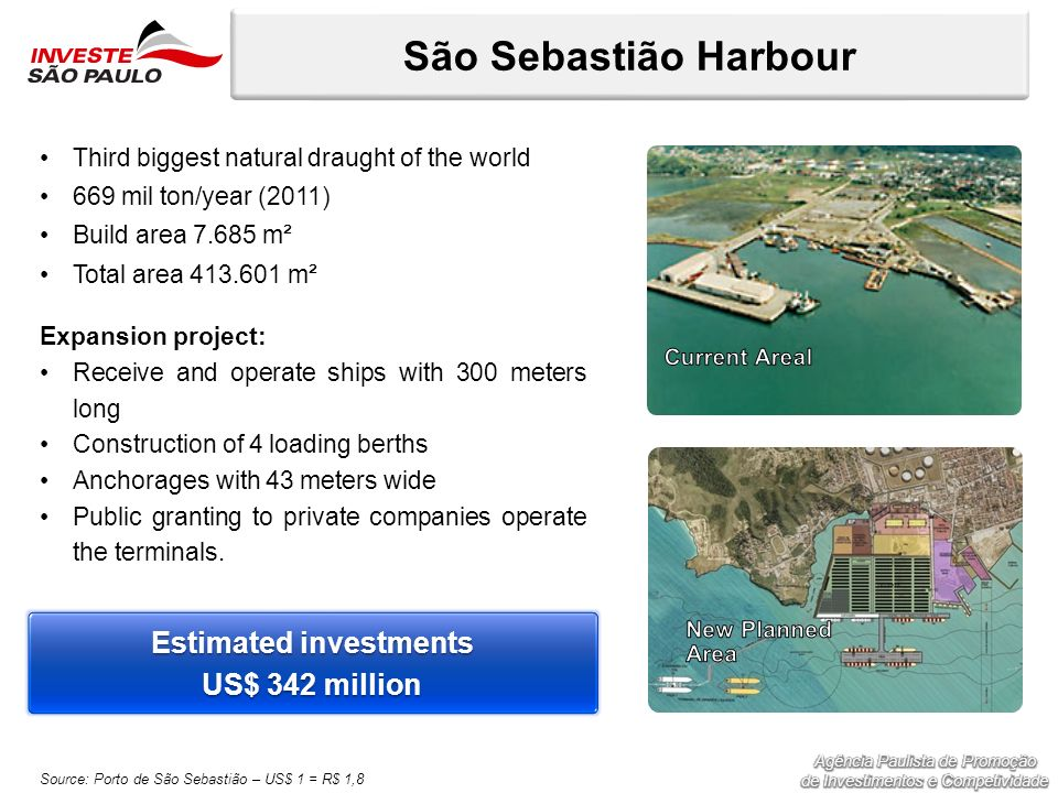 São Sebastião Harbour Source: Porto de São Sebastião – US$ 1 = R$ 1,8 Third biggest natural draught of the world 669 mil ton/year (2011) Build area 7.685 m² Total area 413.601 m² Expansion project: Receive and operate ships with 300 meters long Construction of 4 loading berths Anchorages with 43 meters wide Public granting to private companies operate the terminals.