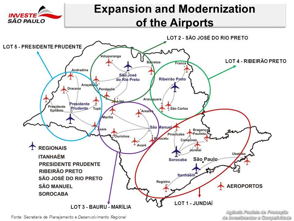 Expansion and Modernization of the Airports LOT 2 - SÃO JOSÉ DO RIO PRETO LOT 5 - PRESIDENTE PRUDENTE LOT 3 - BAURU - MARÍLIA LOT 1 - JUNDIAÍ LOT 4 - RIBEIRÃO PRETO Fonte: Secretaria de Planejamento e Desenvolvimento Regional