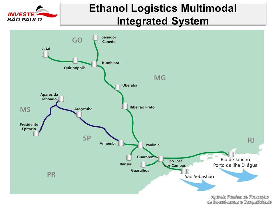 Ethanol Logistics Multimodal Integrated System
