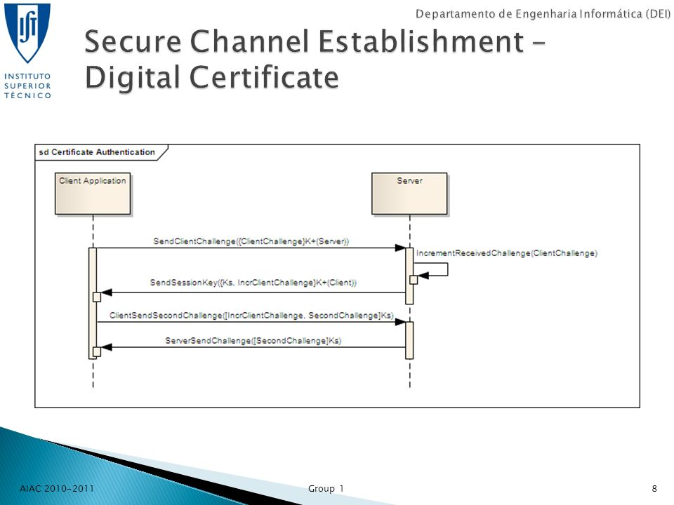 9 One signature is generated for every message Provides Integrity, Freshness and Non-Repudiation The original message, along with the Signature, is ciphered with the Symmetric Session Key Providing Confidentiality and Authentication