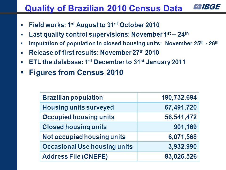 Quality of Brazilian 2010 Census Data Field works: 1 st August to 31 st October 2010 Last quality control supervisions: November 1 st – 24 th Imputati