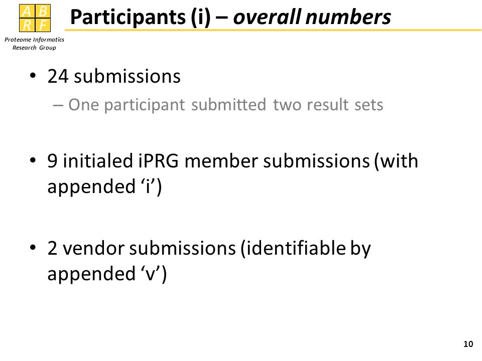 AB RF Proteome Informatics Research Group Participants (i) – overall numbers 24 submissions – One participant submitted two result sets 9 initialed iPRG member submissions (with appended i) 2 vendor submissions (identifiable by appended v) 10