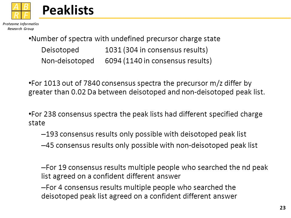 AB RF Proteome Informatics Research Group Peaklists 23 Number of spectra with undefined precursor charge state Deisotoped 1031 (304 in consensus results) Non-deisotoped 6094 (1140 in consensus results) For 1013 out of 7840 consensus spectra the precursor m/z differ by greater than 0.02 Da between deisotoped and non-deisotoped peak list.