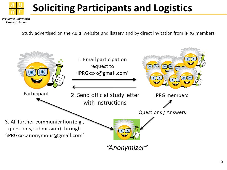 AB RF Proteome Informatics Research Group Study advertised on the ABRF website and listserv and by direct invitation from iPRG members 1. Email partic