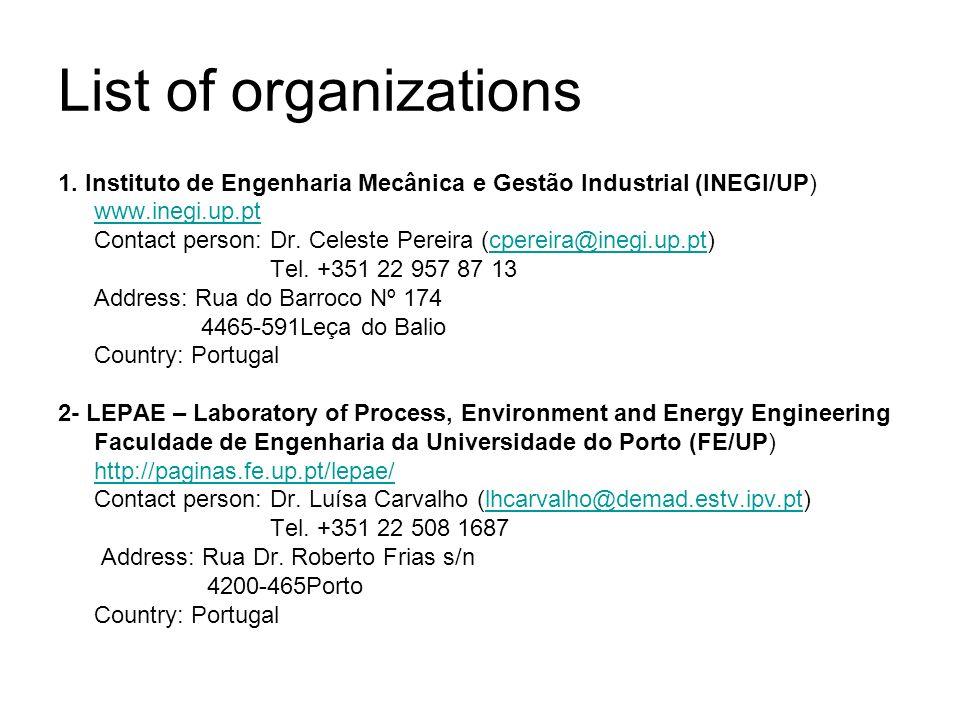 List of organizations 1.