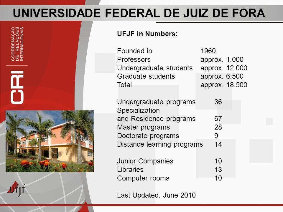 UNIVERSIDADE FEDERAL DE JUIZ DE FORA UFJF in Numbers: Founded in1960 Professorsapprox.