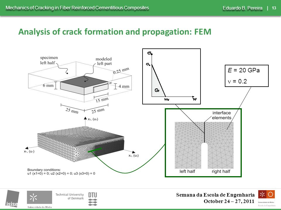 13 | Mechanics of Cracking in Fiber Reinforced Cementitious Composites Eduardo B.