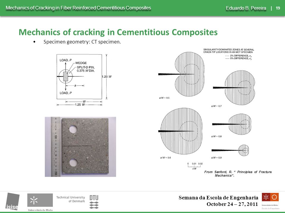 19 | Mechanics of Cracking in Fiber Reinforced Cementitious Composites Eduardo B.