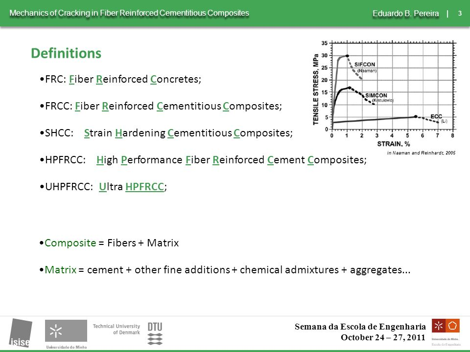 3 | Mechanics of Cracking in Fiber Reinforced Cementitious Composites Eduardo B.