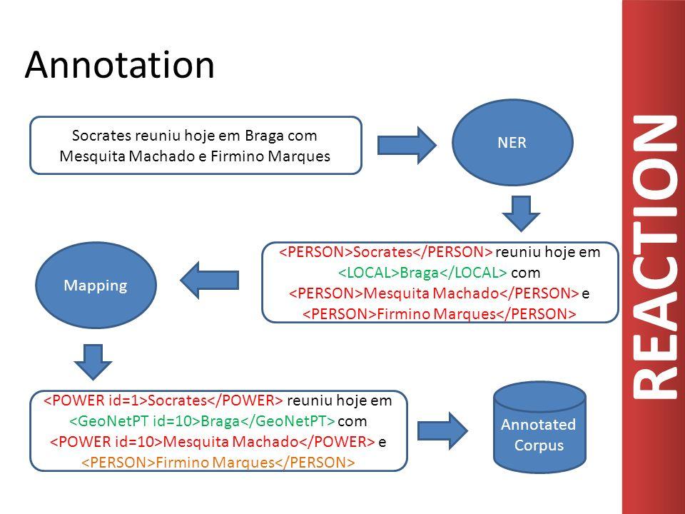 REACTION Annotation Socrates reuniu hoje em Braga com Mesquita Machado e Firmino Marques NER Mapping Socrates reuniu hoje em Braga com Mesquita Machado e Firmino Marques Annotated Corpus
