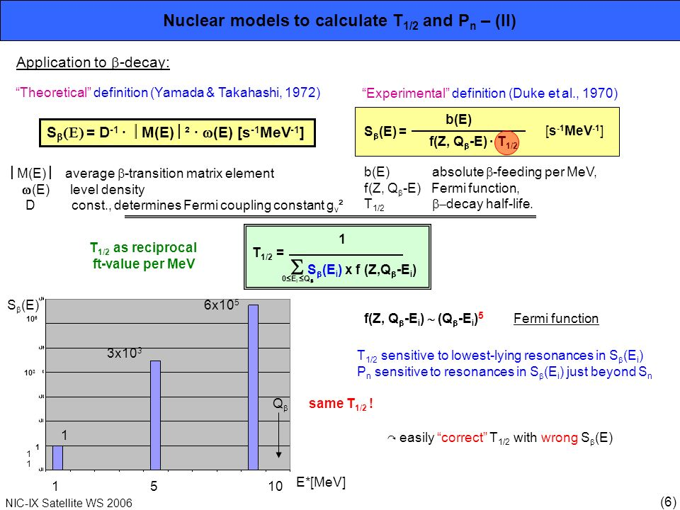 (6) NIC-IX Satellite WS 2006 1 10 3 10 6 Nuclear models to calculate T 1/2 and P n – (II) Application to -decay: Theoretical definition (Yamada & Taka
