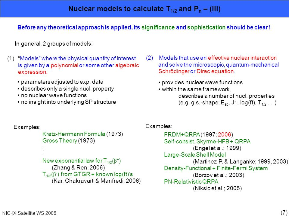 (7) NIC-IX Satellite WS 2006 Nuclear models to calculate T 1/2 and P n – (III) Before any theoretical approach is applied, its significance and sophis