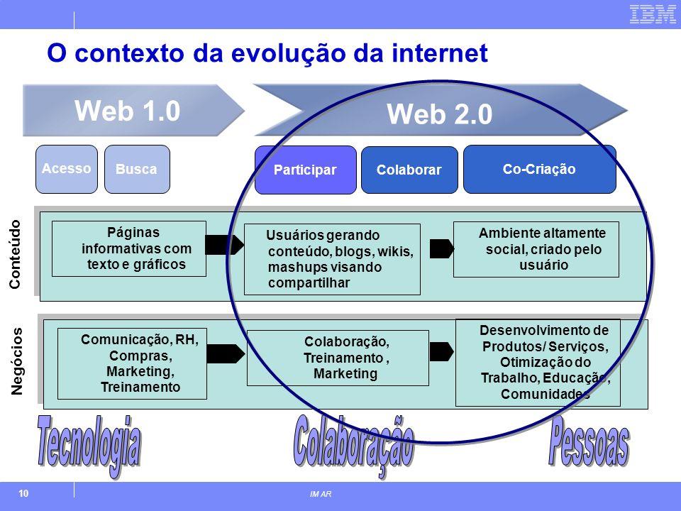 10 IM AR O contexto da evolução da internet Web 3D Web 1.0 Web 2.0 Páginas informativas com texto e gráficos Usuários gerando conteúdo, blogs, wikis, mashups visando compartilhar Ambiente altamente social, criado pelo usuário Conteúdo Acesso Participar Busca Colaborar Co-Criação Comunicação, RH, Compras, Marketing, Treinamento Colaboração, Treinamento, Marketing Desenvolvimento de Produtos/ Serviços, Otimização do Trabalho, Educação, Comunidades Negócios