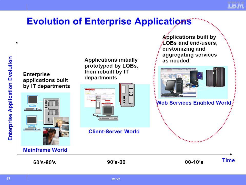 17 IM AR Evolution of Enterprise Applications Enterprise Application Evolution 60s-80s 90s-0000-10s Time Mainframe World Client-Server World Web Servi
