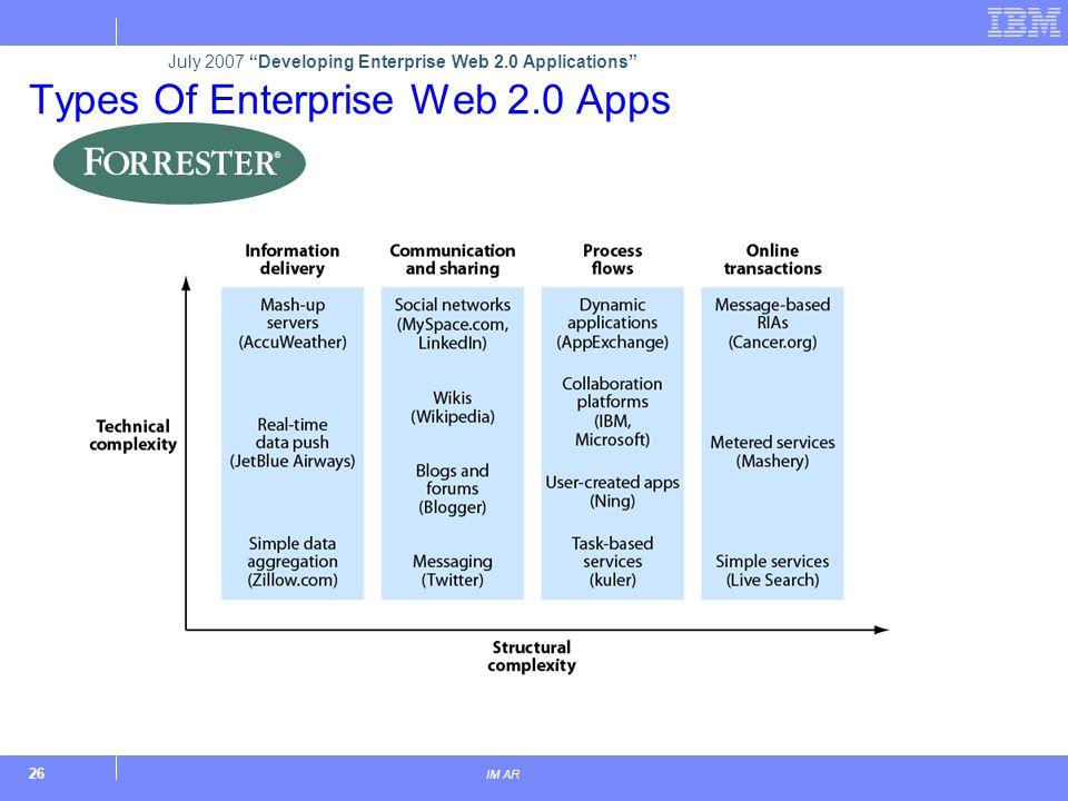 26 IM AR Types Of Enterprise Web 2.0 Apps July 2007 Developing Enterprise Web 2.0 Applications