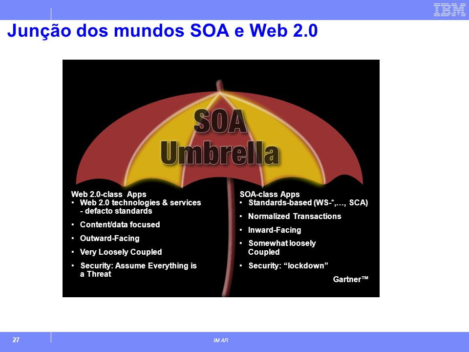 27 IM AR Junção dos mundos SOA e Web 2.0 SOA-class Apps Standards-based (WS-*,…, SCA) Normalized Transactions Inward-Facing Somewhat loosely Coupled S