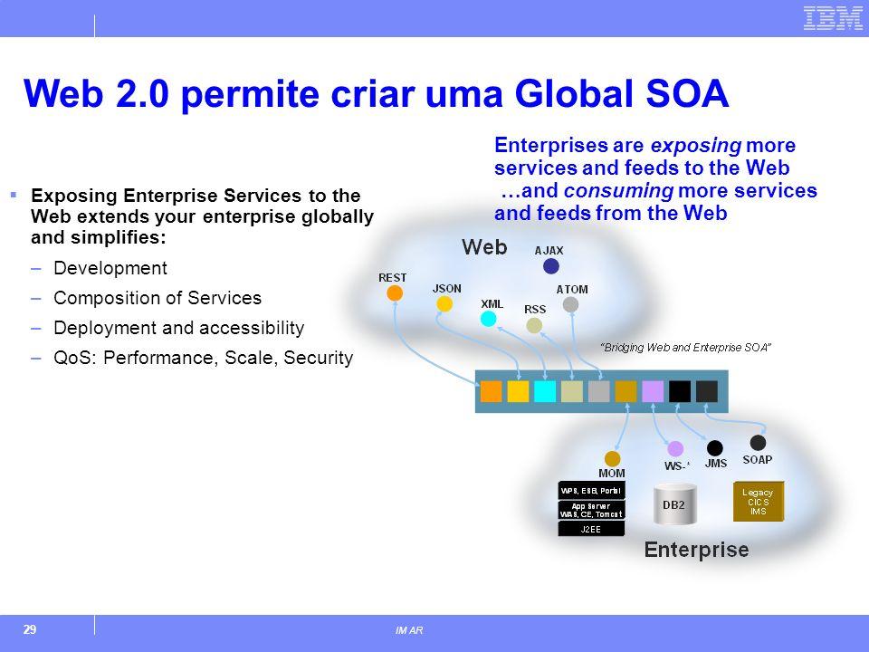 29 IM AR Web 2.0 permite criar uma Global SOA Exposing Enterprise Services to the Web extends your enterprise globally and simplifies: –Development –C