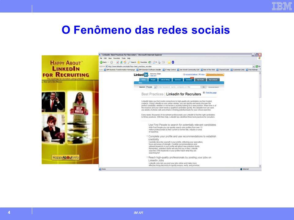 4 IM AR O Fenômeno das redes sociais