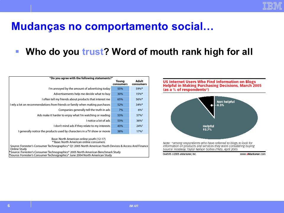 6 Mudanças no comportamento social… Who do you trust? Word of mouth rank high for all