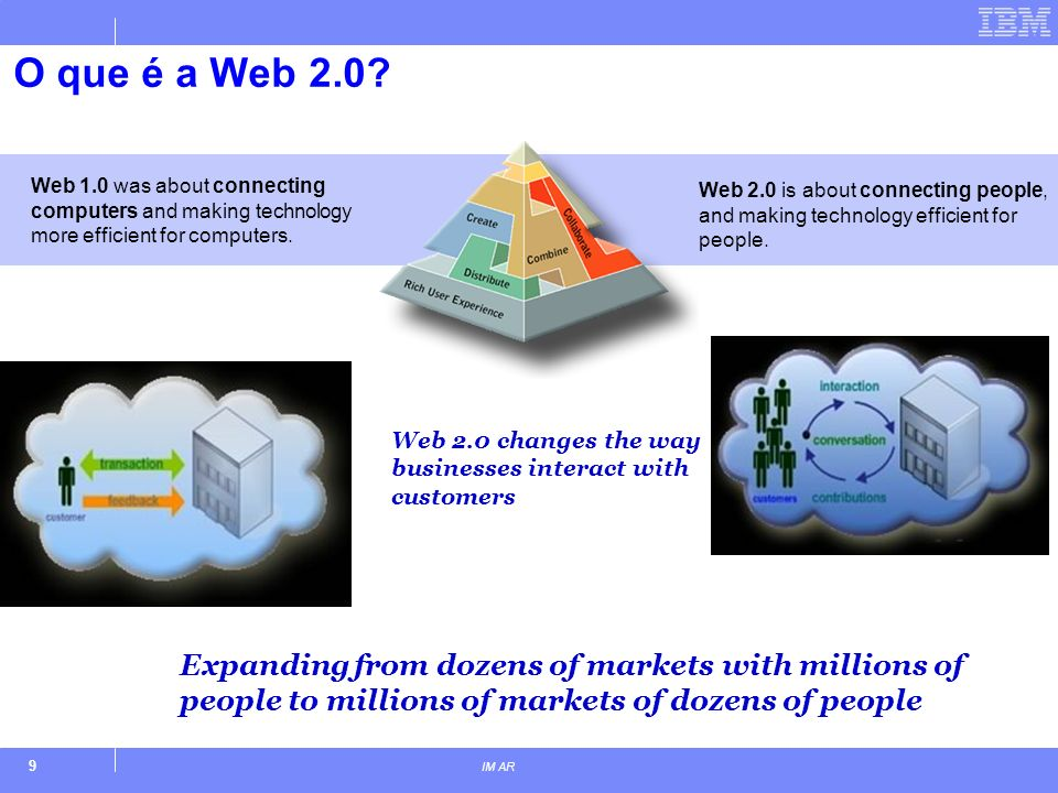 9 IM AR O que é a Web 2.0.