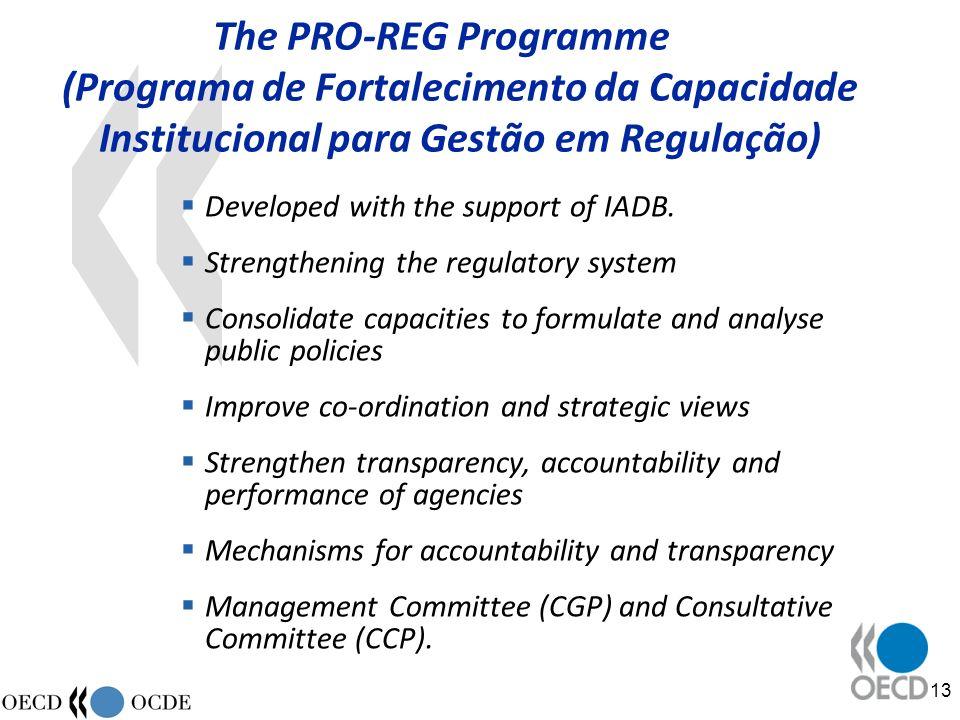 13 The PRO-REG Programme (Programa de Fortalecimento da Capacidade Institucional para Gestão em Regulação) Developed with the support of IADB.