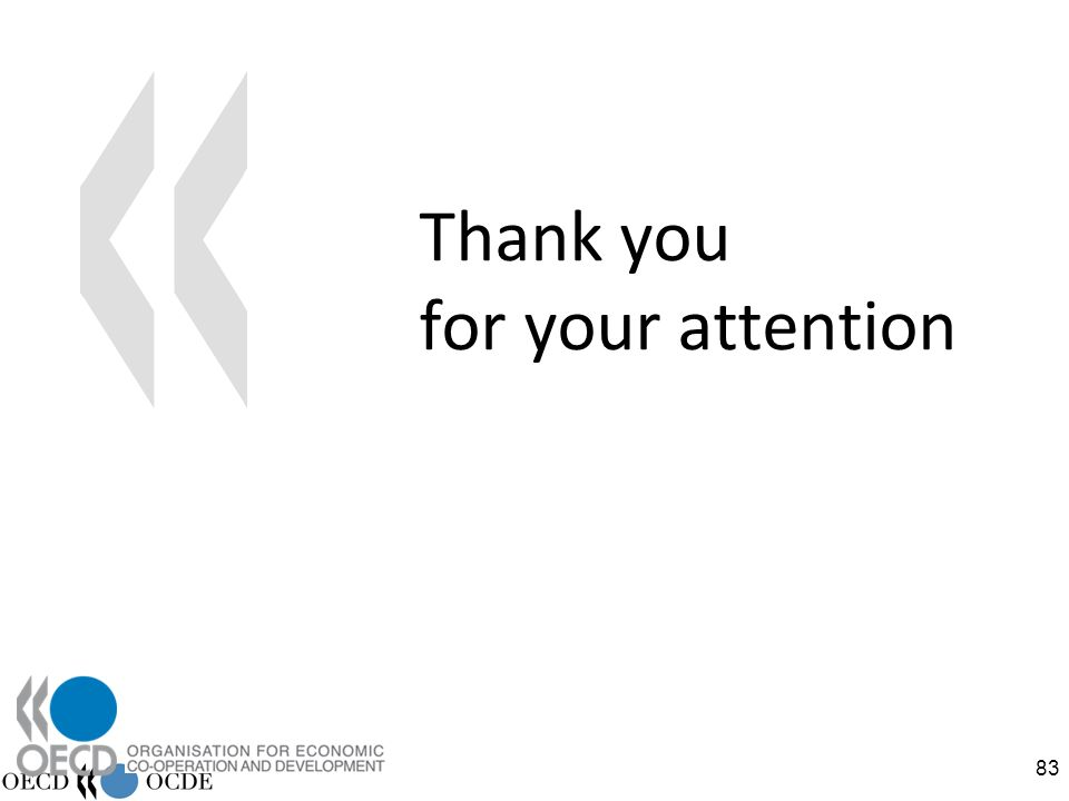 83 Thank you for your attention