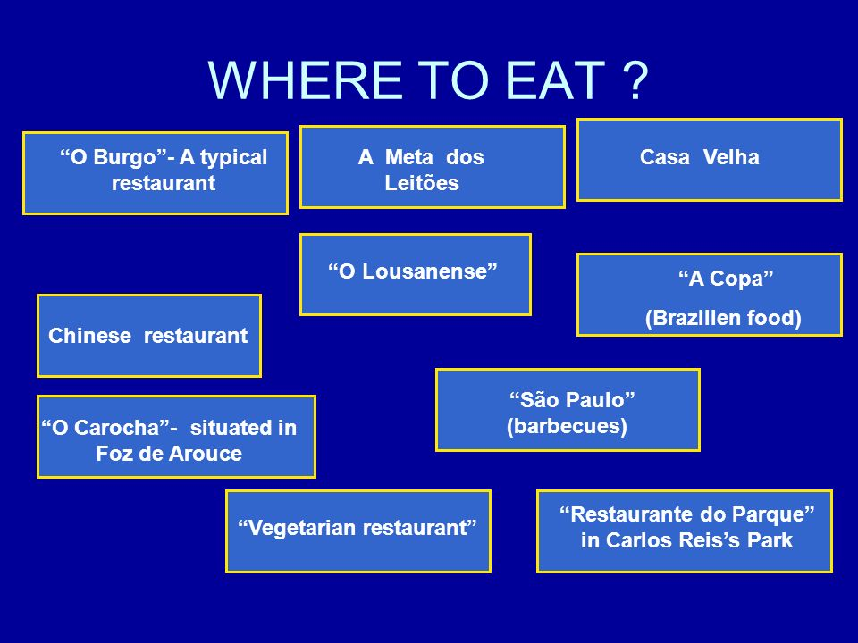 WHERE TO EAT .