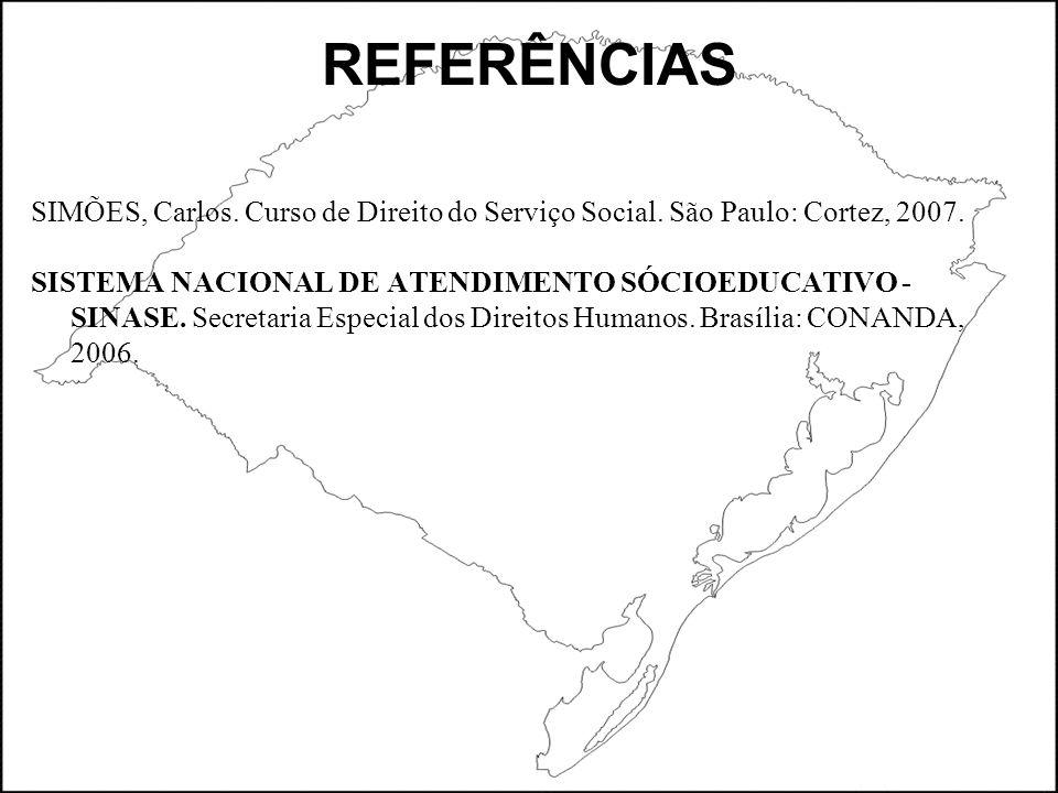 REFERÊNCIAS SIMÕES, Carlos. Curso de Direito do Serviço Social.