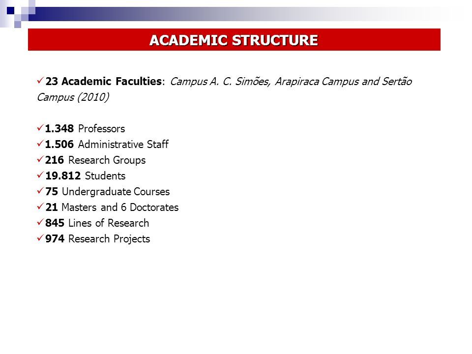 23 Academic Faculties: Campus A. C. Simões, Arapiraca Campus and Sertão Campus (2010) 1.348 Professors 1.506 Administrative Staff 216 Research Groups