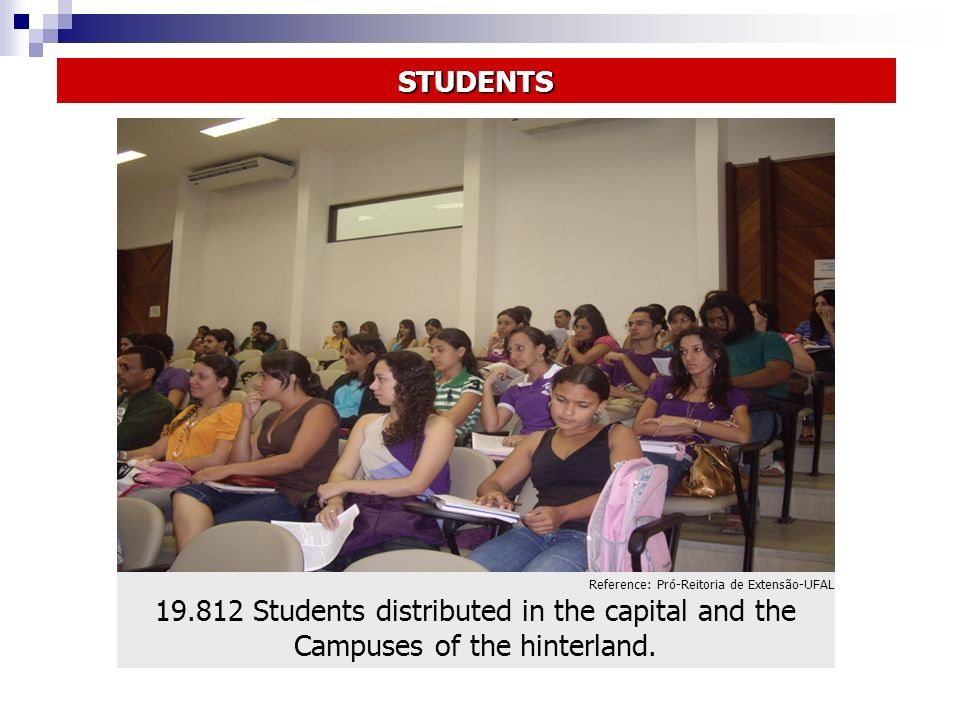 Reference: Pró-Reitoria de Extensão-UFAL 19.812 Students distributed in the capital and the Campuses of the hinterland. STUDENTS