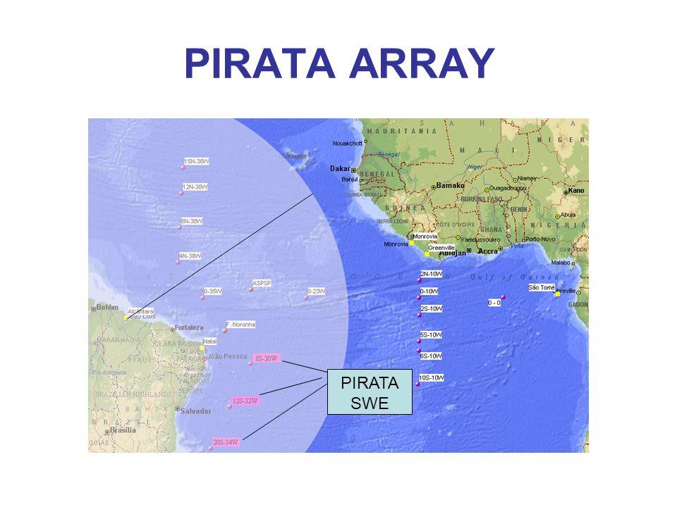 PIRATA ARRAY PIRATA SWE