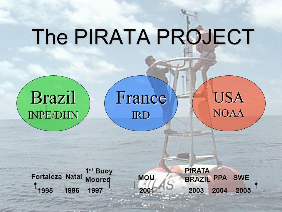 The PIRATA PROJECT FranceIRDBrazilINPE/DHNUSANOAA 1995 Fortaleza 1996 Natal 1997 1 st Buoy Moored 2001 MOU 2003 PIRATA BRAZIL 2004 PPA 2005SWE