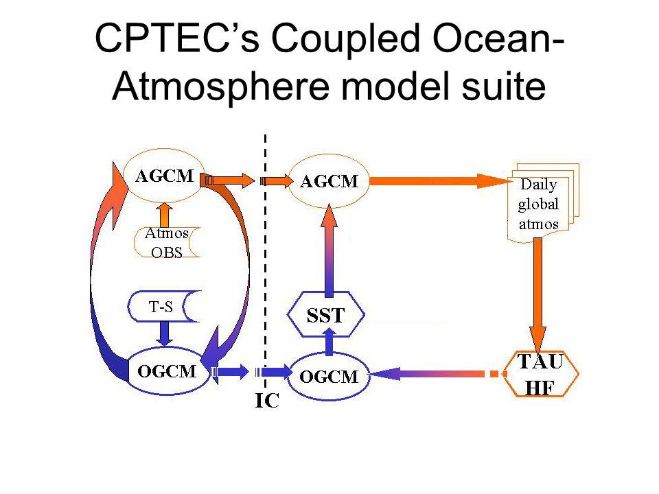 CPTECs Coupled Ocean- Atmosphere model suite